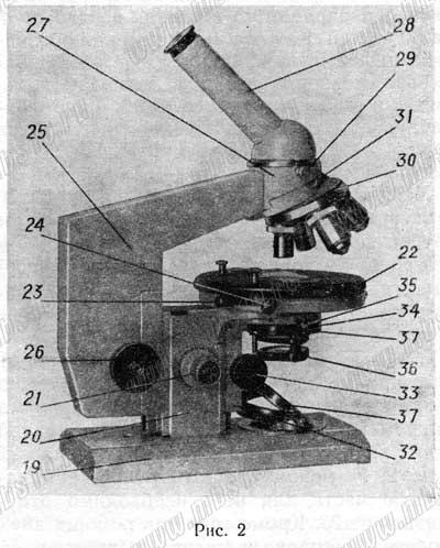 Рис.2. Общий вид микроскопа «Биолам 70-РIV.4.2»